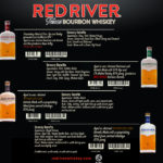 saleslick_RR_Bourbon_Rye_Canadian-wide2
